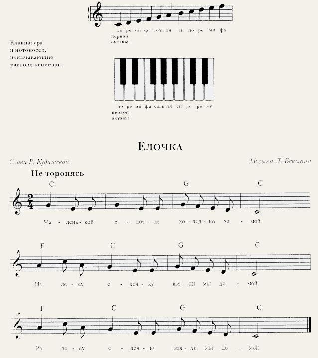 Как научится играть на фортепиано в домашних условиях